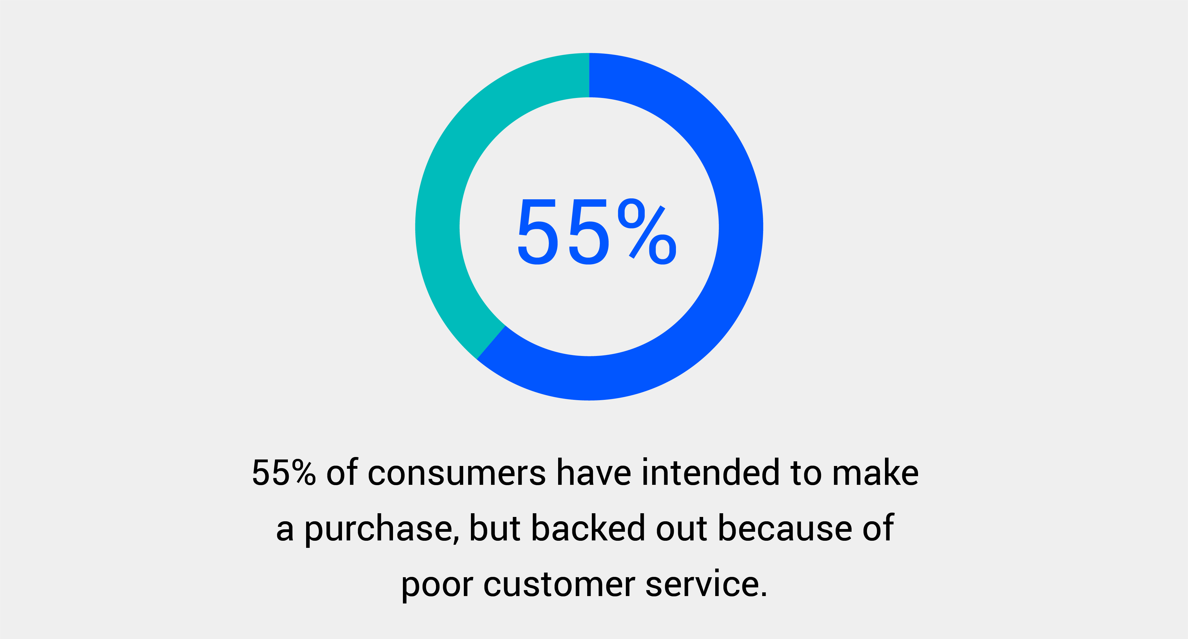 8 Customer Service Challenges and How to Resolve Them in