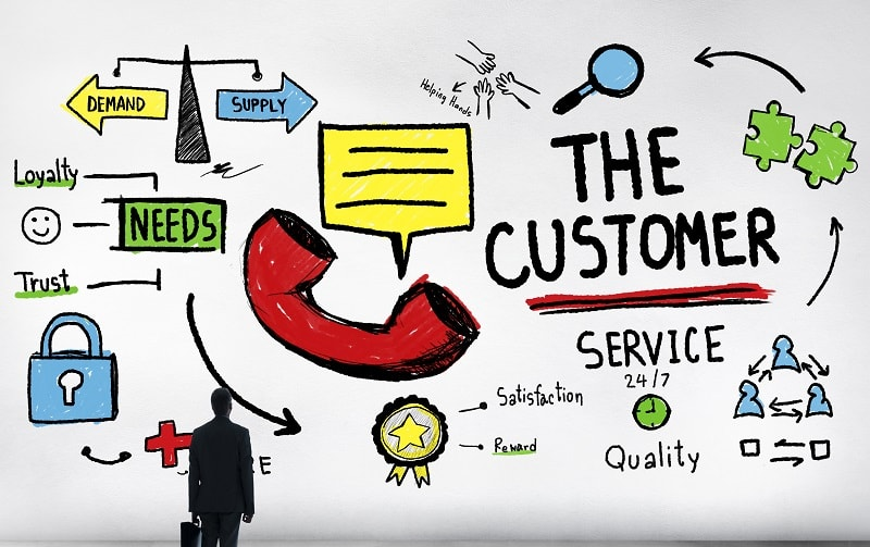 create solid customer service plan