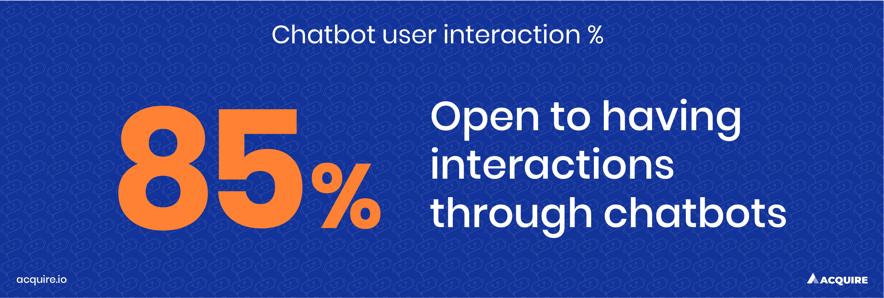 Percent of users who are open to chatbot interactions