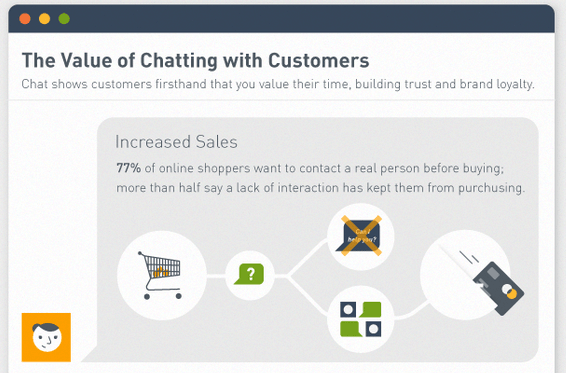 value of chatting with customers
