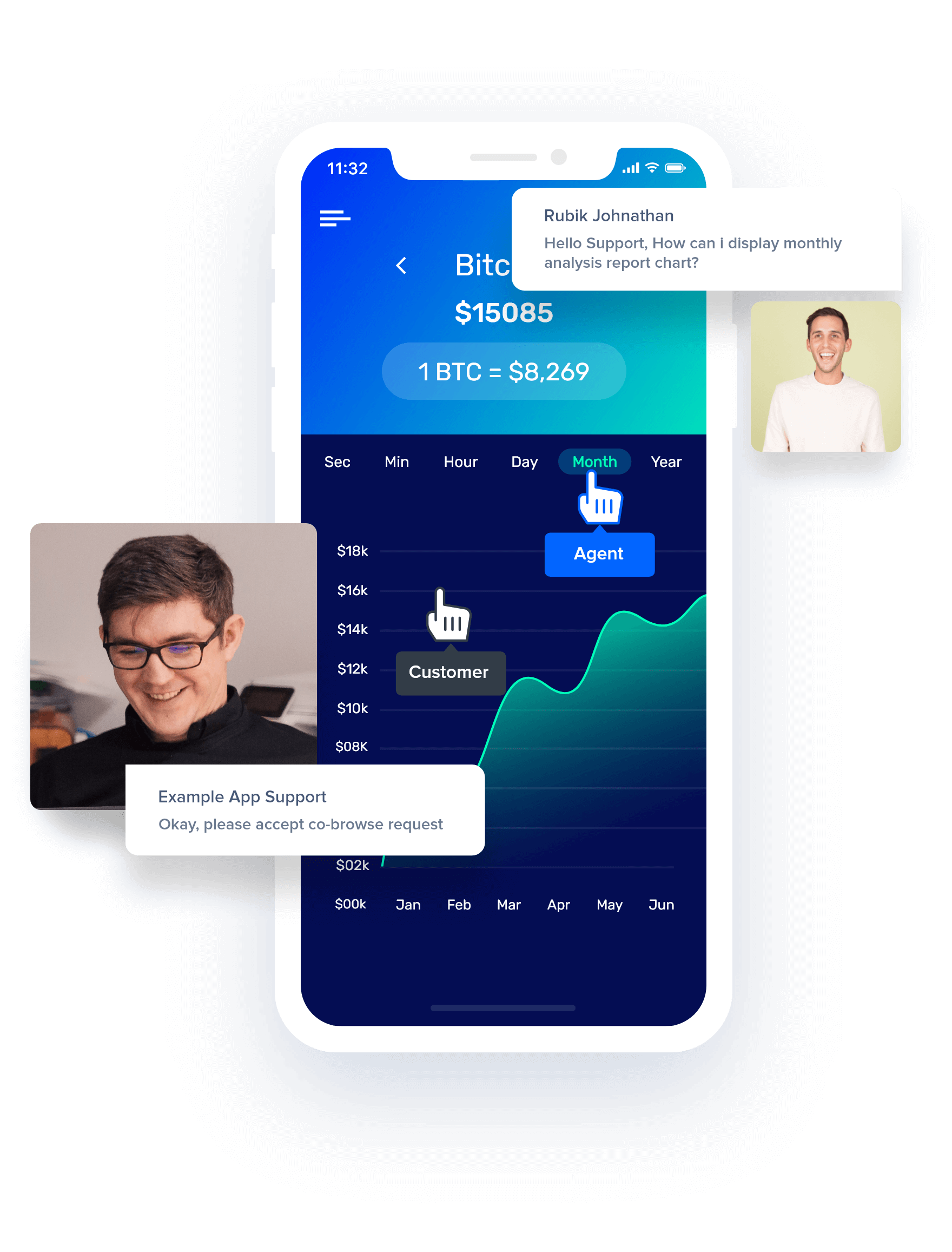 live chat mobile sdk for android and ios