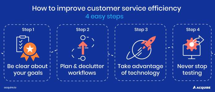 Steps to improve customer service efficiency