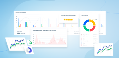The Future of Business Analytics in Customer Experience