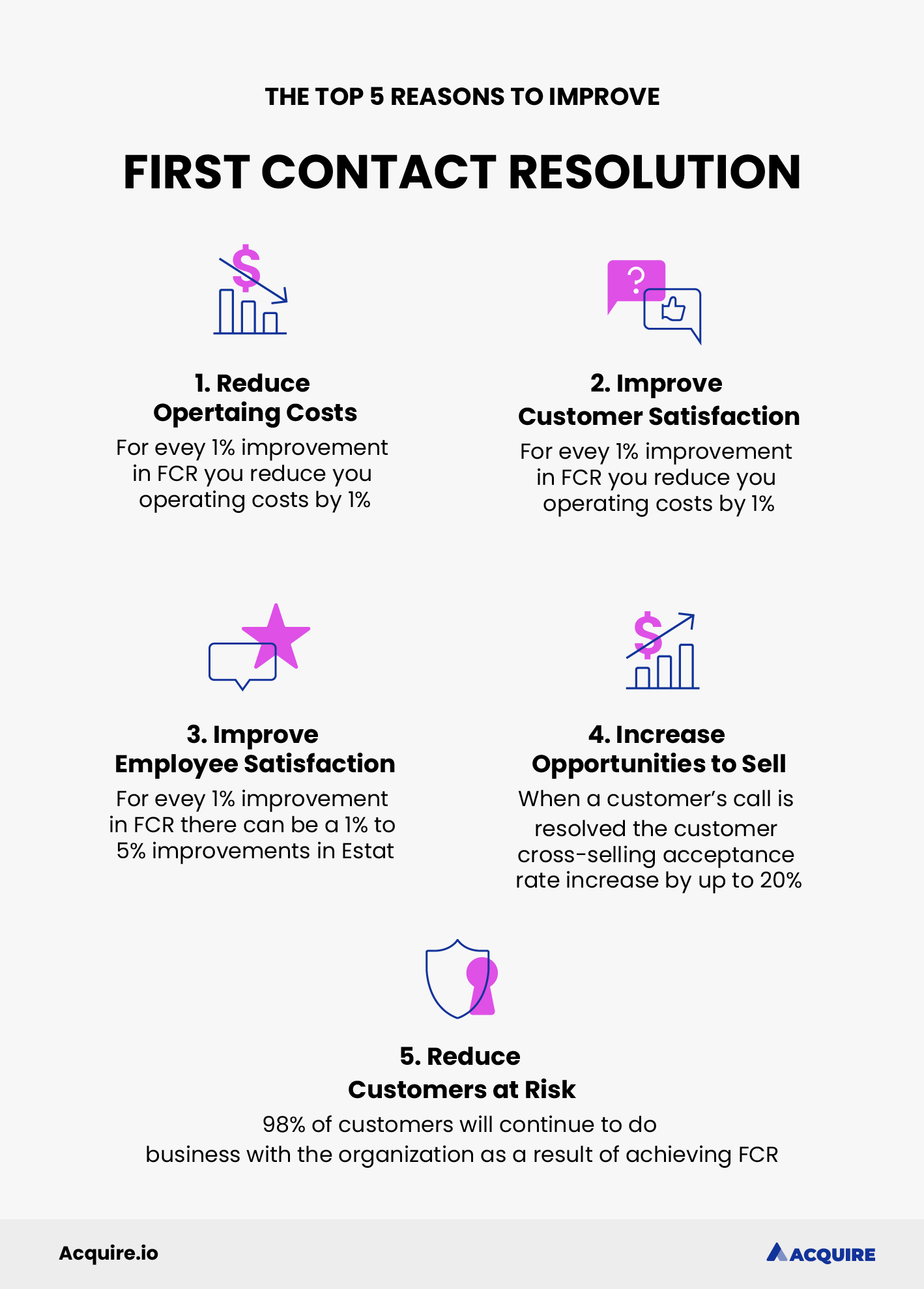 Top 5 reasons to improve first contact resolution infographic