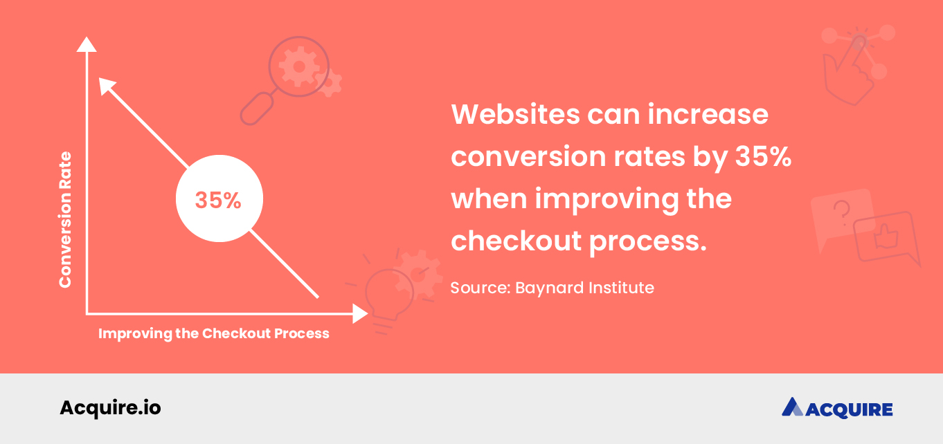 Improved checkout processes lead to increased website conversion rates