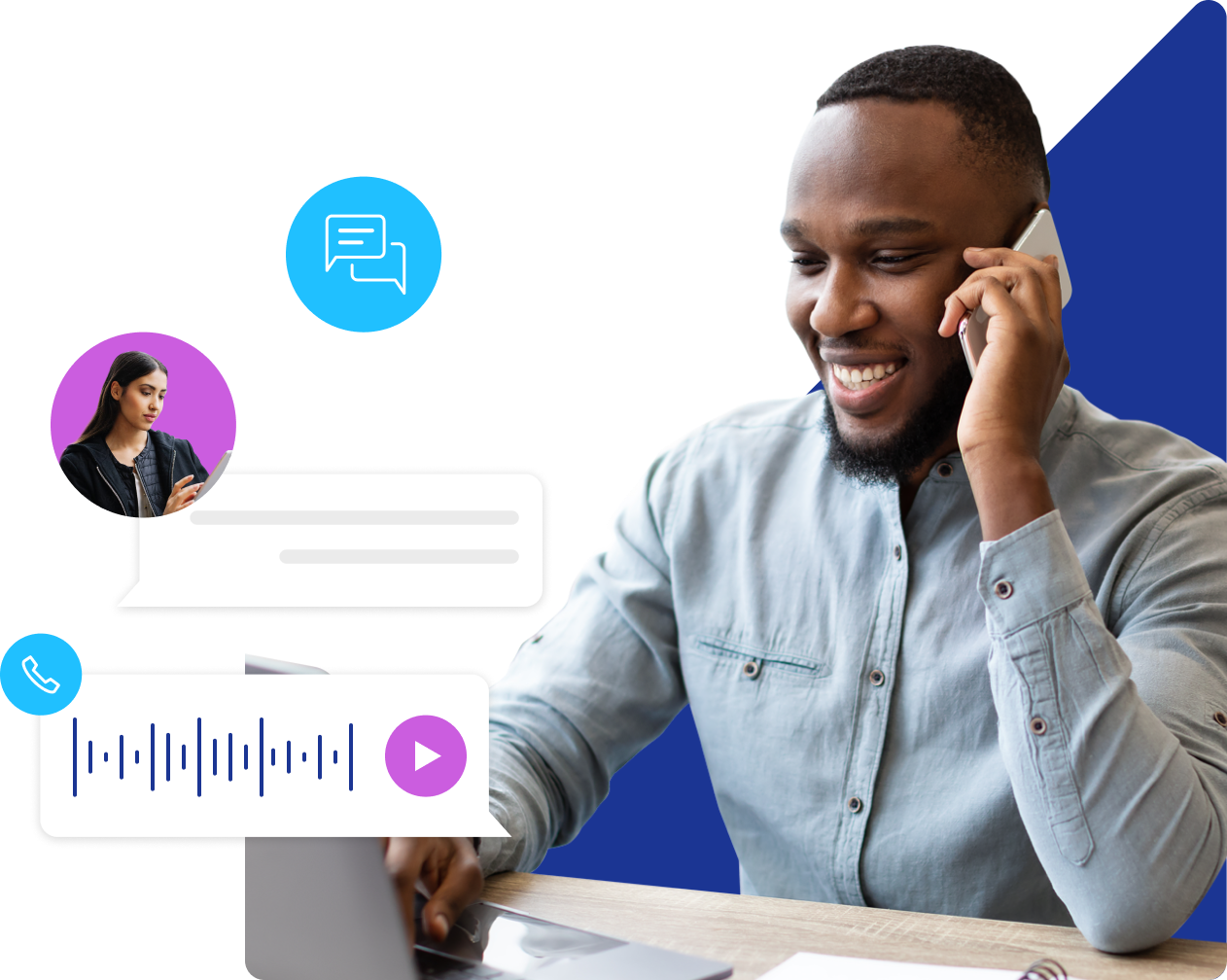 Acquire's voice and sms software