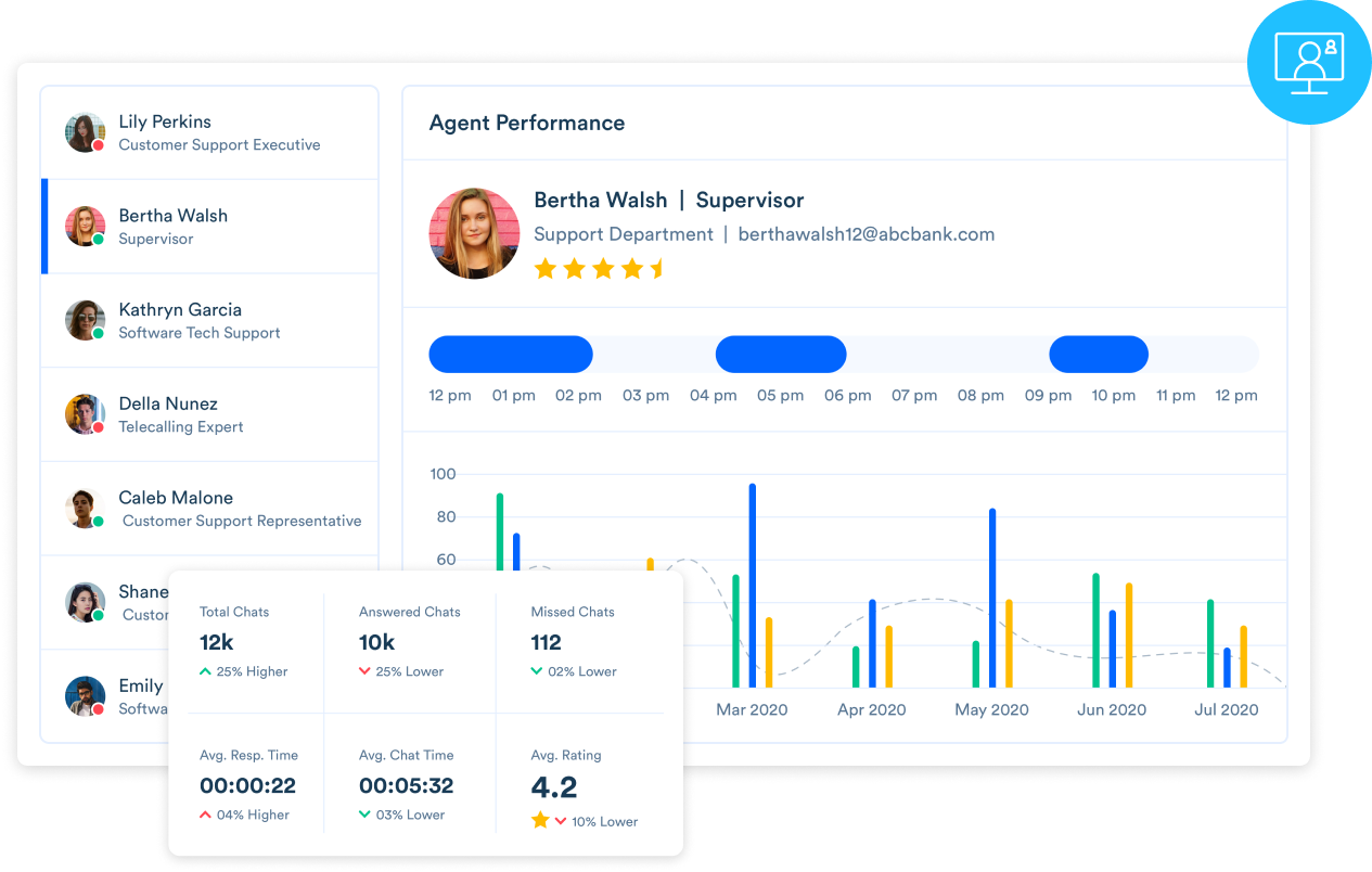 Track team performance improvement with acquire analytics