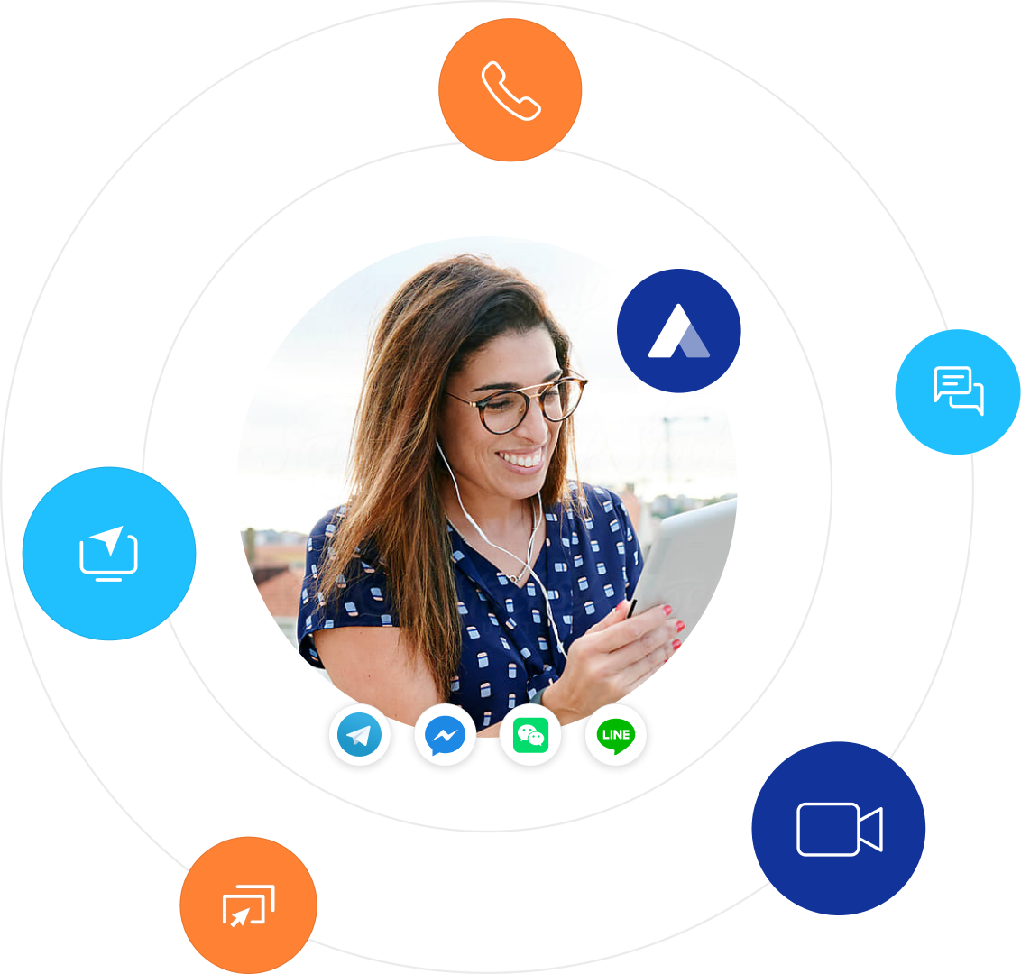 Integrate video chat with other support tools