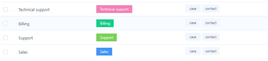 Live chat support tags
